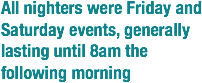 All nighters were Friday and Saturday events, generally lasting until 8am the following morning